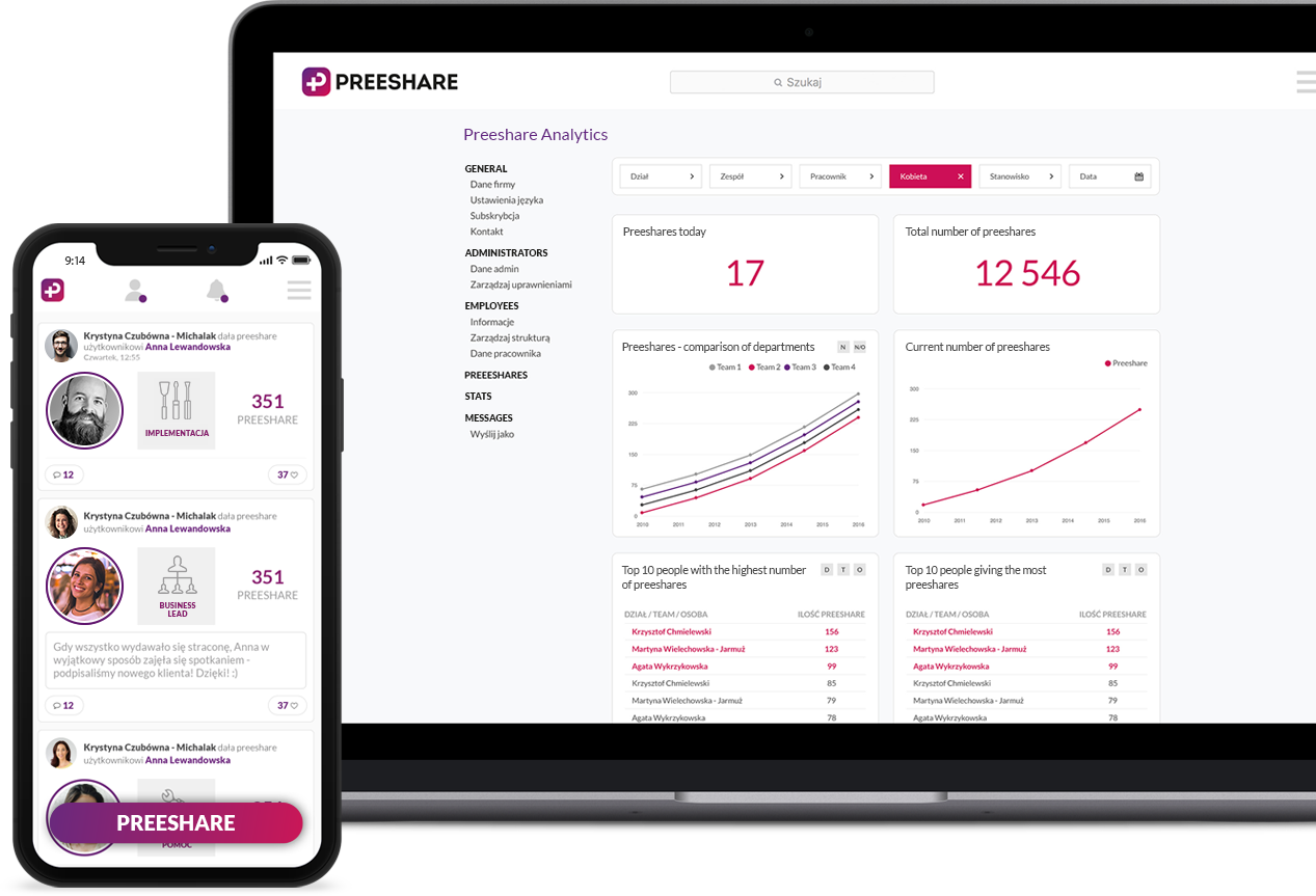 Discover the advantages of using Preeshare – the recognition platform for your company